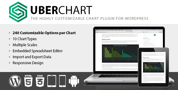 UberChart v1.21 - WordPress Chart Plugin